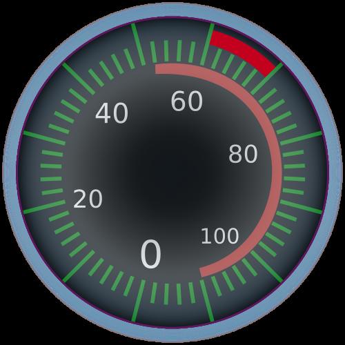 speedometer gauge dial