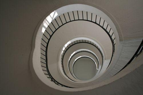 spiral trap circle