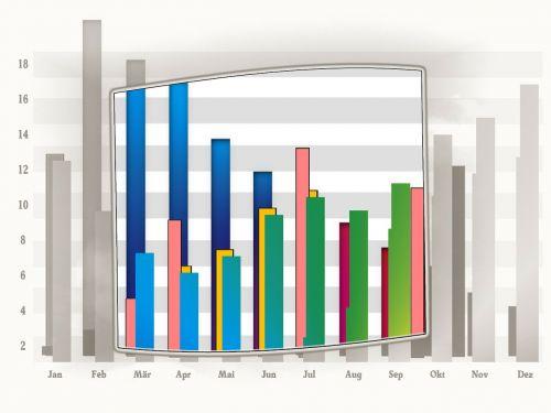 statistics transparency company