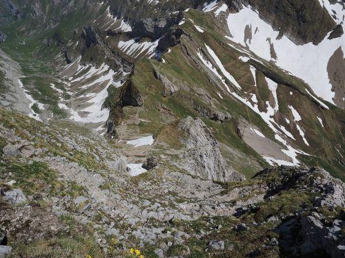 steepness steep exposed