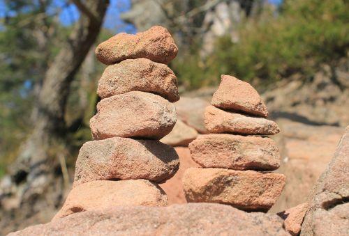 steinmann signpost balance