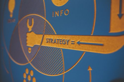 strategy board marketing