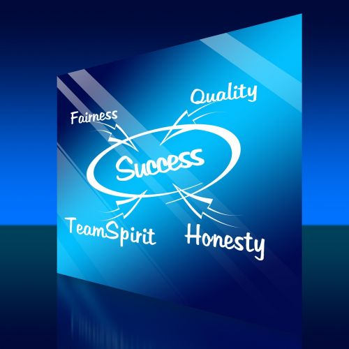 success economy team