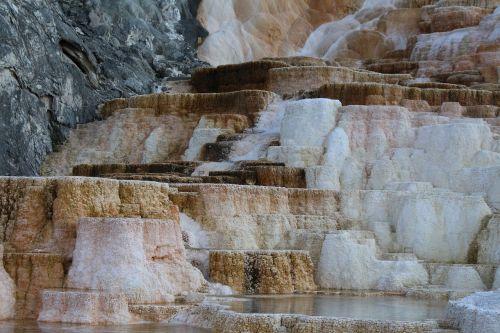 sulfur yellowstone formation
