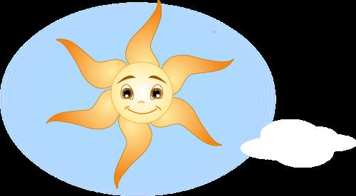 sun cloud weather