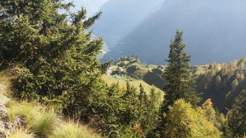Switzerland's Panorama