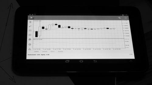 tablet chart trading