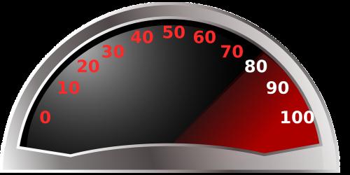 tachometer speedometer gauge