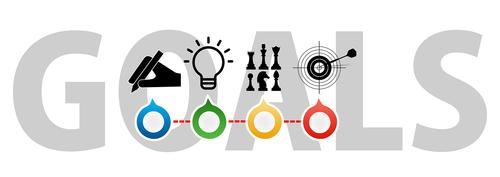 target  idea  business