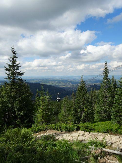 tatry mountains landscape