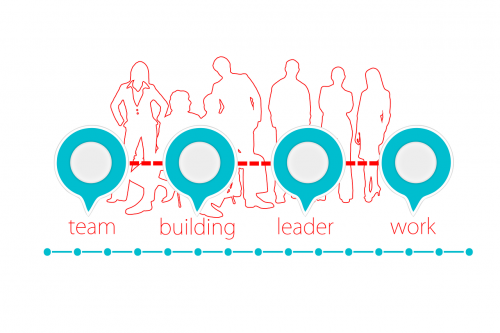 team foundation form