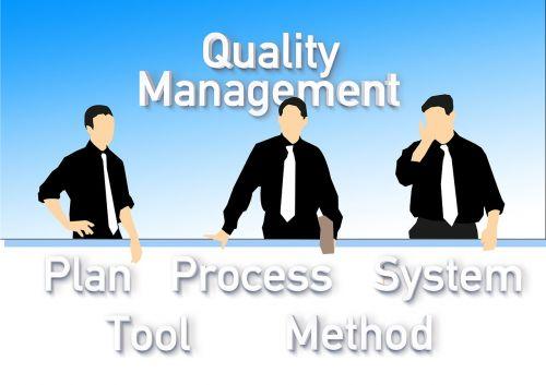 team quality performance