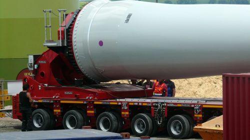 technology rotor blades wind turbine