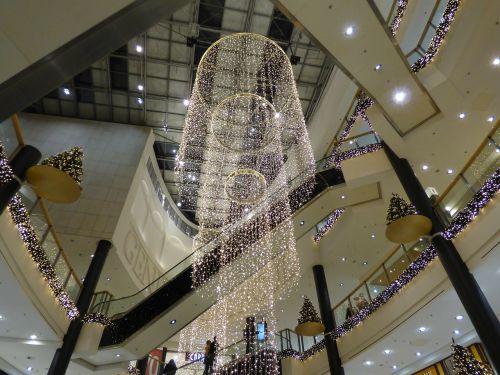 the shopping center trade market