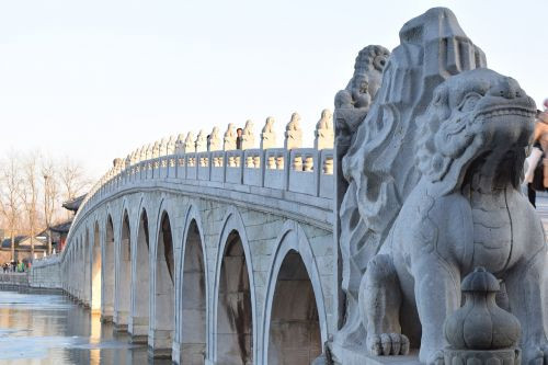 the summer palace seventh beijing