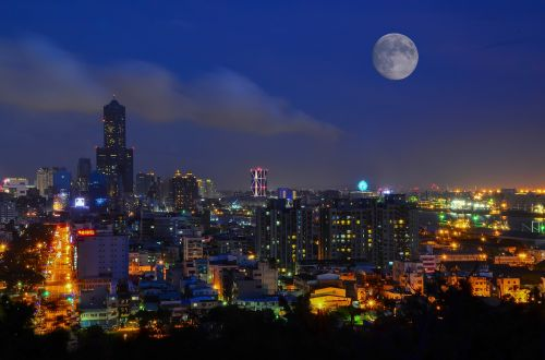 the urban landscape kaohsiung taiwan