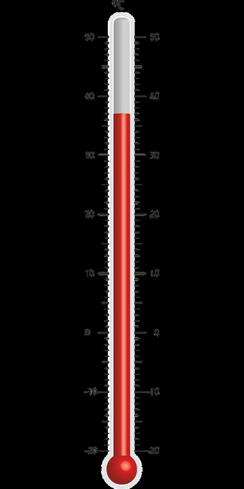thermometer temperature degrees celsius