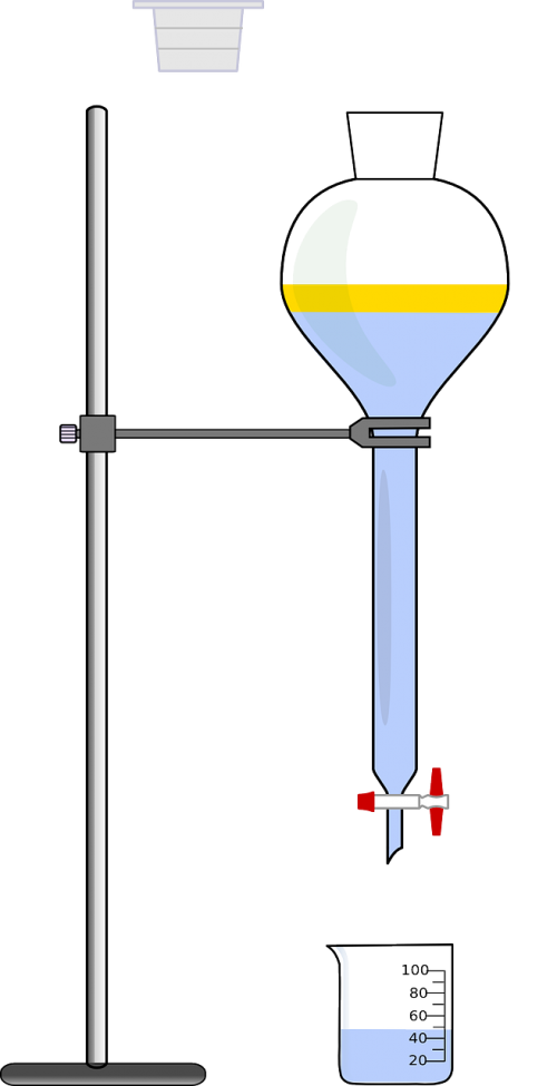 titration chemistry funnel