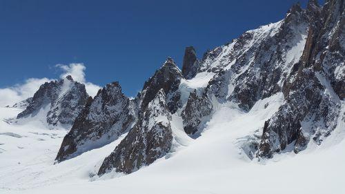 tour ronde high mountains grand capucin