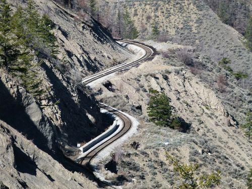 train tracks winding canyon