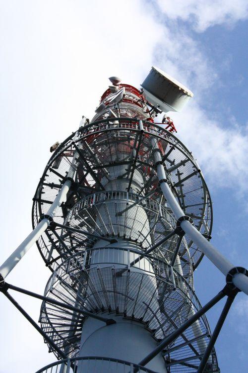 transmitter communication lookout