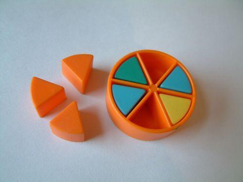 trikampis,formos,formos,dalys,grafas,galvosūkis,pyrago schema