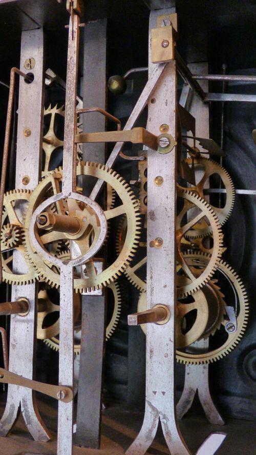 trybko the mechanism of gear