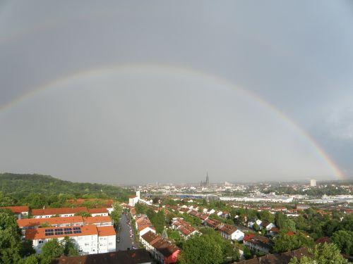 ulm rainbow outlook