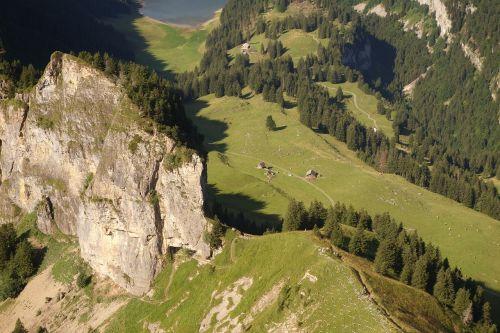 view wanderlust foresight