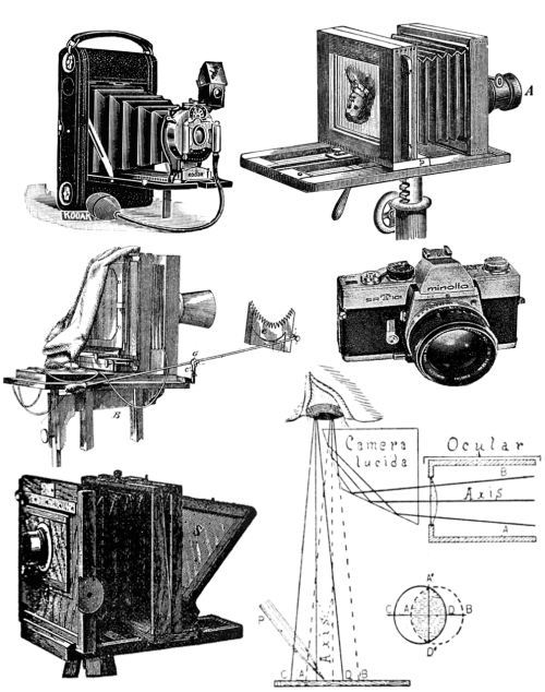 vintage camera collage sheet