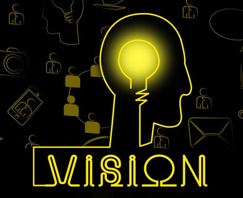 vision ideas objectives