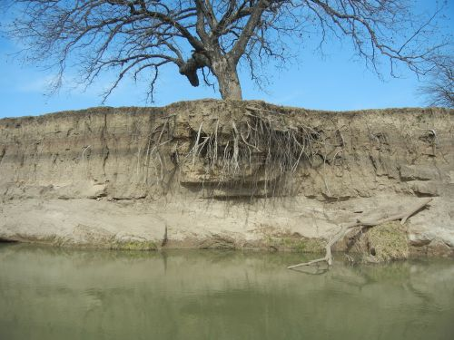 water river erosion