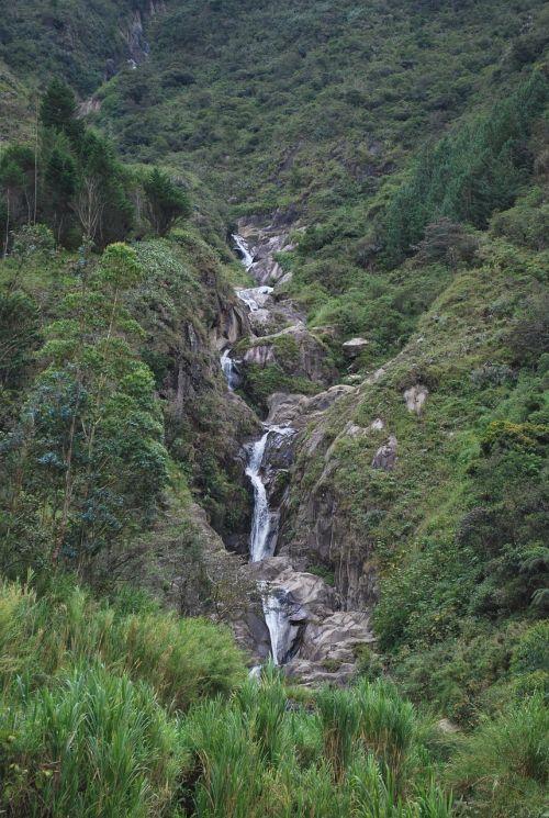 waterfall baños banos