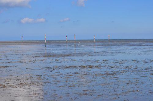 watts north sea sea