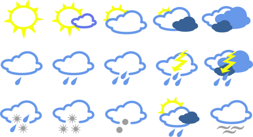 weather signs symbols
