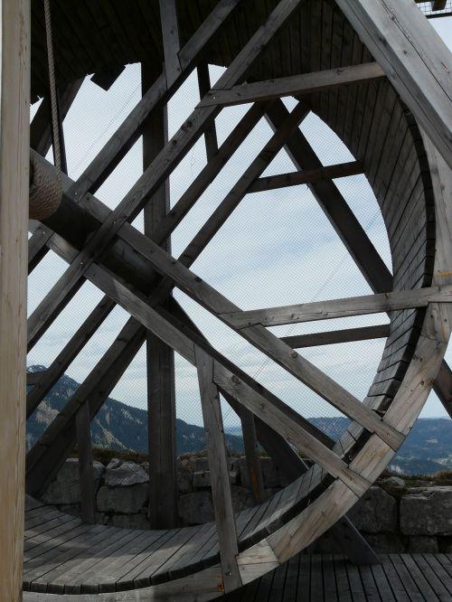 wheel winds wood