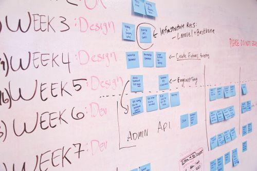 whiteboard strategy diagram