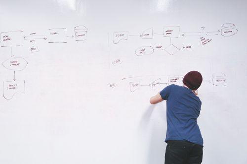 whiteboard man presentation