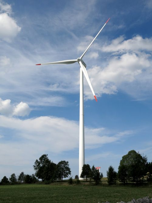 wind power alternative energy power generation