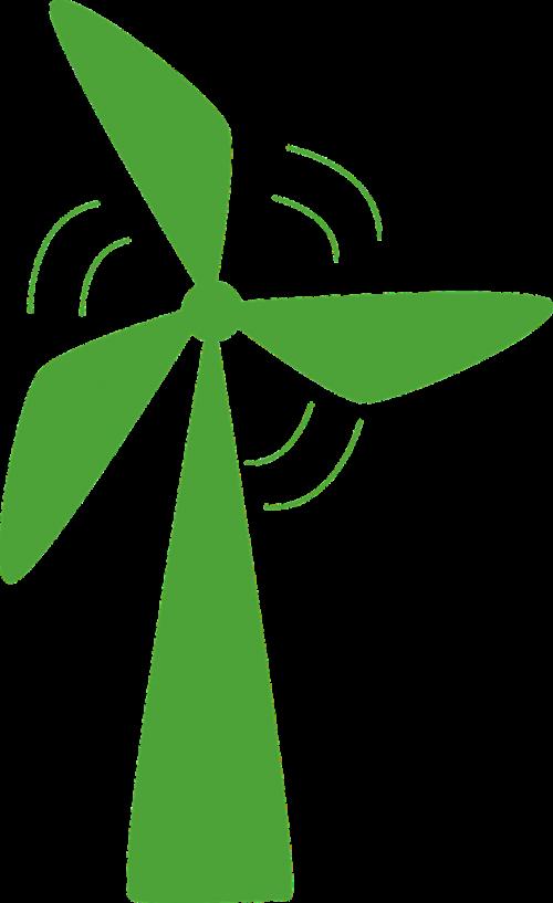 wind turbine wind renewable energy
