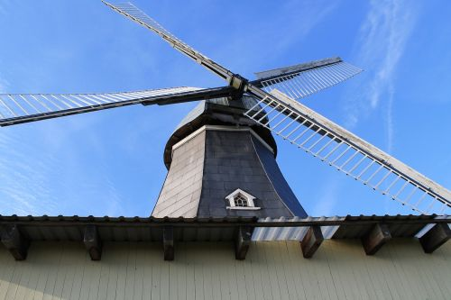 windmill perspective historically