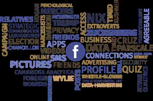 word cloud facebook privacy