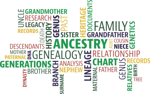 word cloud  search  ancestry