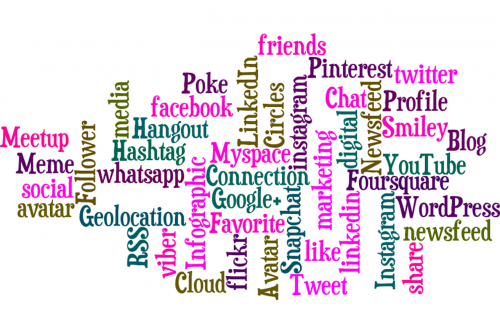 word cloud media digital marketing