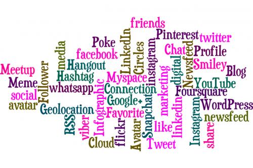 žodis debesis,žiniasklaida,skaitmeninis Marketingas,socialinė žiniasklaida,wordcloud,tagcloud,reklama,žyma,debesis,žodis,turinys