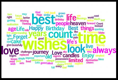 word cloud tag happy birthday