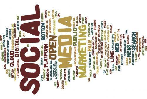 wordcloud tagcloud words