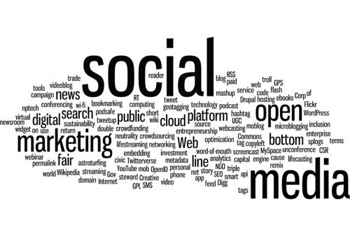 wordcloud tagcloud cloud