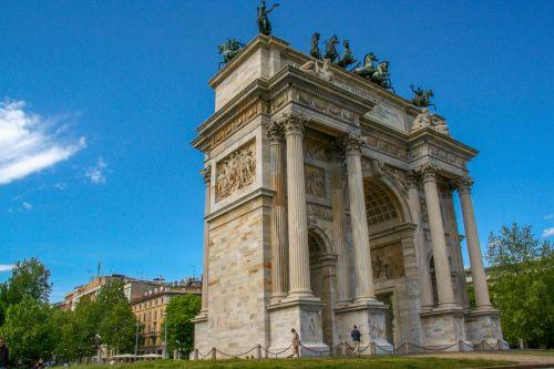 Monuments Milan Gate