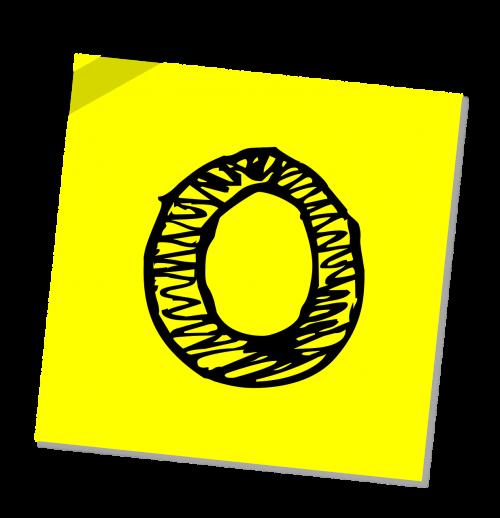 zero 0 number